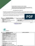 1. Listado de laboratorios acreditados matriz aires.pdf