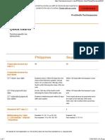 CIT PHvSA.pdf