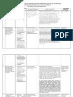 Daftar Thesis Ipi 2014 Fix