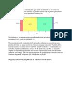 Diagram Pourbaix