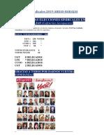 Resultado Elecciones Sindicales 2019 AREAS