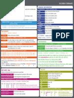nsconmsg_cheat_sheet.pdf