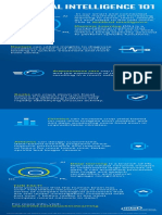 Artificial Intelligence Infographic - 101