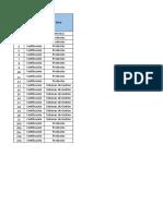Lista OECs de Certificación 2017-06-07