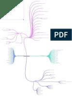 Concept_Map_Authentic_Collage.pdf