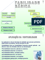 Contabilidade PPT - Contabilidade Básica Pós