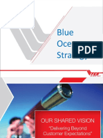Blue Ocean Strategy - Updated
