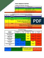 1. Form Risk Grading Matrik (Ks)