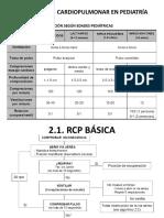 REANIMACIÓN CARDIOPULMONAR EN PEDIATRÍA.pptx