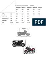 Bajaj Bikes Dimensions Comparison Table