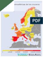 Resumen Estudio Emisiones Atmosfericas Cruceros Europa
