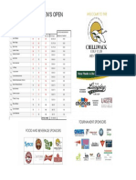 2019 Chilliwack Open Professional Results