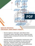 Karakterisasi Reservoar Menggunakan Analisa Atribut Seismik