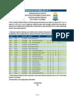Homologação_do_Resultado_Final_-_Professor_Efetivo_-_2019.1_-_Etapa_Única