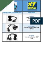 Tabela SDI  03-07-19