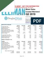 q 219 Miami Mainland Matrix