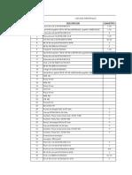 lista de materiales de simep.xlsx