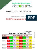 great cluster run 2019 - epjs