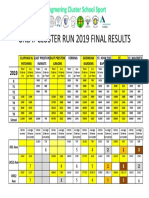 great cluster run 2019 - final