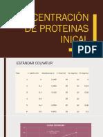 C.inical de Proteinas