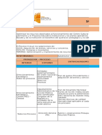 Caracterización Subdirección Administrativa y Financiera