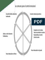 Estrategias control emocional.pdf