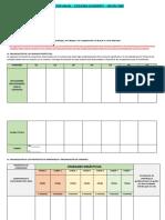 Esquemas de Planificacion Ingles -Cneb-1 y 2 Segunda Convocatoria