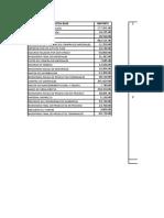 Costos y Presupuestos Trabajo 2