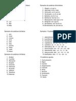 10 Ejemplos de Palabras Monosílabas