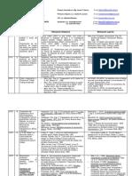 Cronograma de lecturas_CursoVerano_2019_Versión al 29-01-19.docx