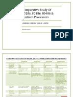 Comparative Study of 80286,80386,80486,Pentium Processors