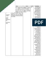 Cases for Consti - Philippine Society for the Prevention of Cruelty to Animals vs COA 534 SCRA 112 (2007)