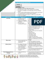 term 2 week 2 ey agenda  1
