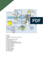 Flex Fuel y Trifuel