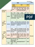 TIPOLOGÍA-TEXTUAL.pdf