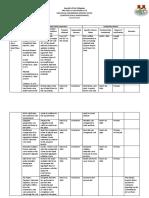 CMGP-Southern Leyte, Results Monitoring 20190417[1]