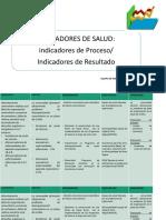 VIGILANCIA EPIDEMIOLOGICA.pptx