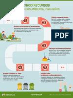 Infografia Educacion Ambiental ES