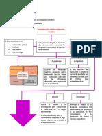 investigacion cientifica 2.docx