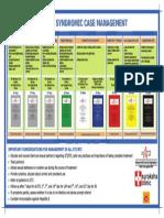 STD SYNDROMIC CASE MANAGEMENT.pdf