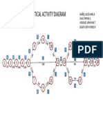 Critical Activity Diagram
