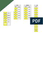 Unit Converter Sheet.xlsx