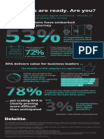 Us Global Rpa Survey Infographic