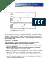 PI Assessment