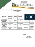 ICT Action Plan