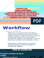 wordflok