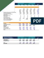 CFI 3 Statement Model Complete in Class