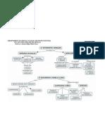PDF CHGA El Feudalismo Sociedad II