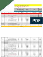 Guide Des Offres de Formation Session Septembre 2019- W.batna