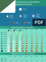 04 Tabelas Guia malária - Editado.pptx